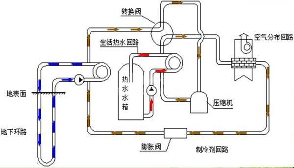 北京鸣仁台阶装修设计别墅规范别墅图片